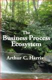 The Business Process Ecosystem
